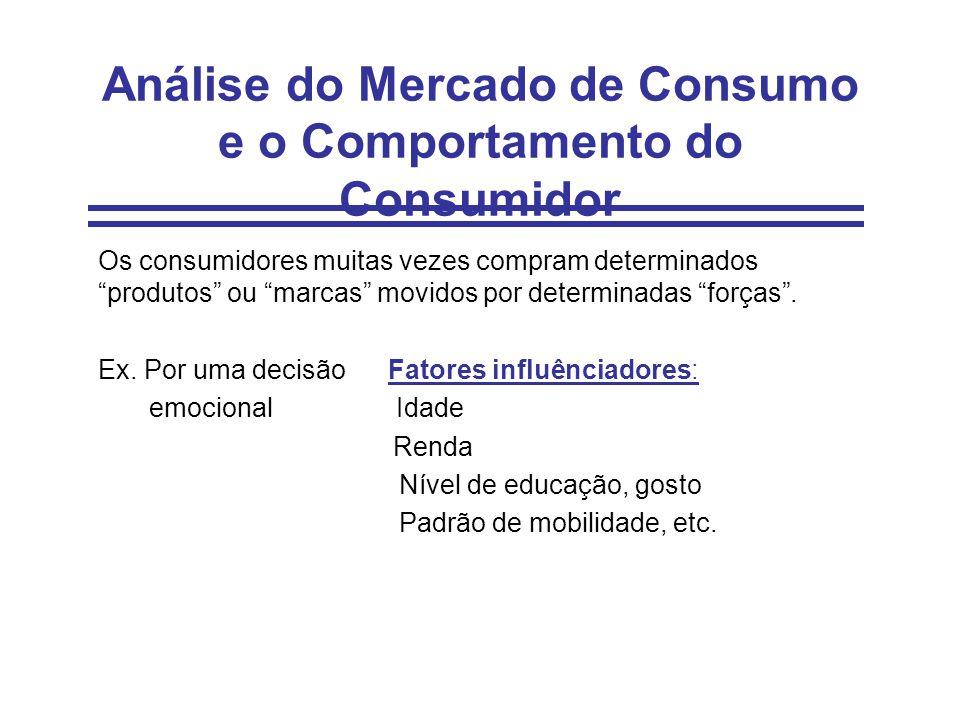 Análise do Mercado de Consumo e o Comportamento do Consumidor Os consumidores muitas vezes compram determinados produtos ou marcas movidos por determinadas forças .