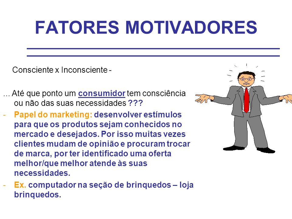 FATORES MOTIVADORES Consciente x Inconsciente -...