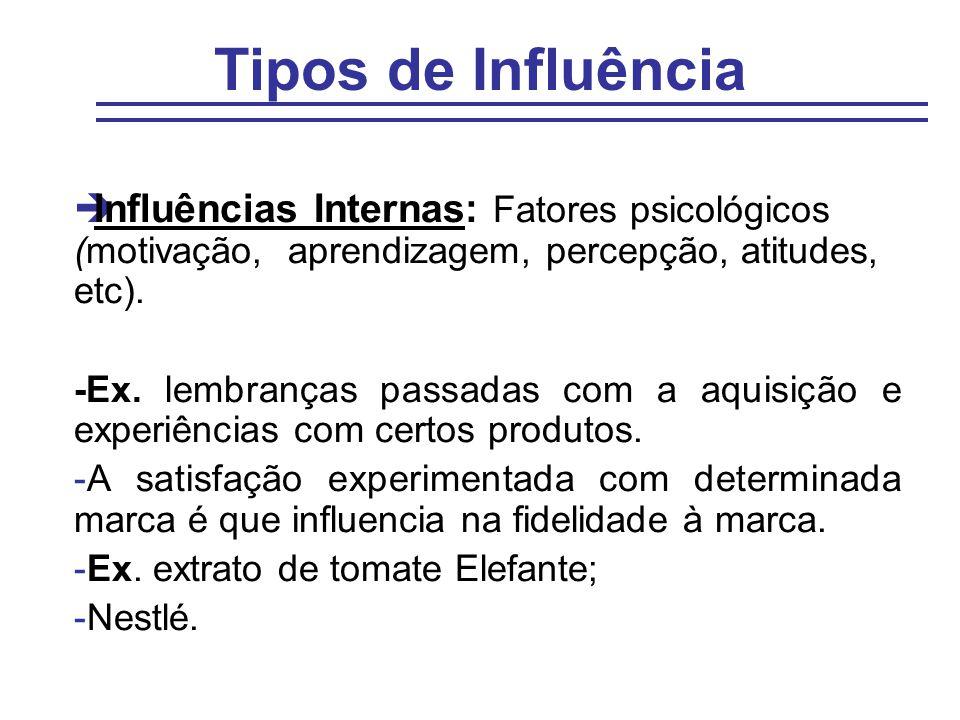 Tipos de Influência èInfluências Internas: Fatores psicológicos (motivação, aprendizagem, percepção, atitudes, etc). -Ex. lembranças passadas com a aq