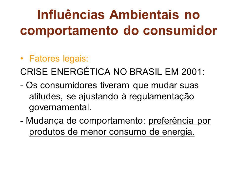 Influências Ambientais no comportamento do consumidor Fatores legais: CRISE ENERGÉTICA NO BRASIL EM 2001: - Os consumidores tiveram que mudar suas atitudes, se ajustando à regulamentação governamental.