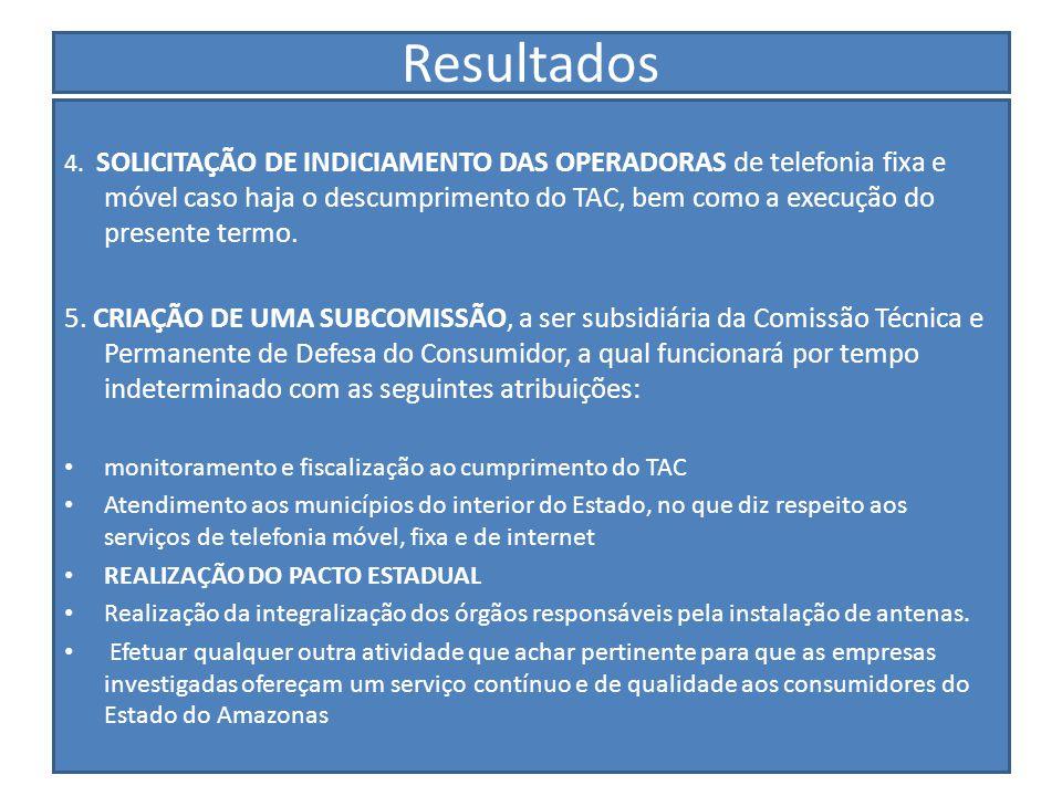 Resultados 1. Assinatura de um TAC entre: Comissão Parlamentar de Inquérito Comissão Técnica e Permanente de Defesa do Consumidor Ordem dos Advogados