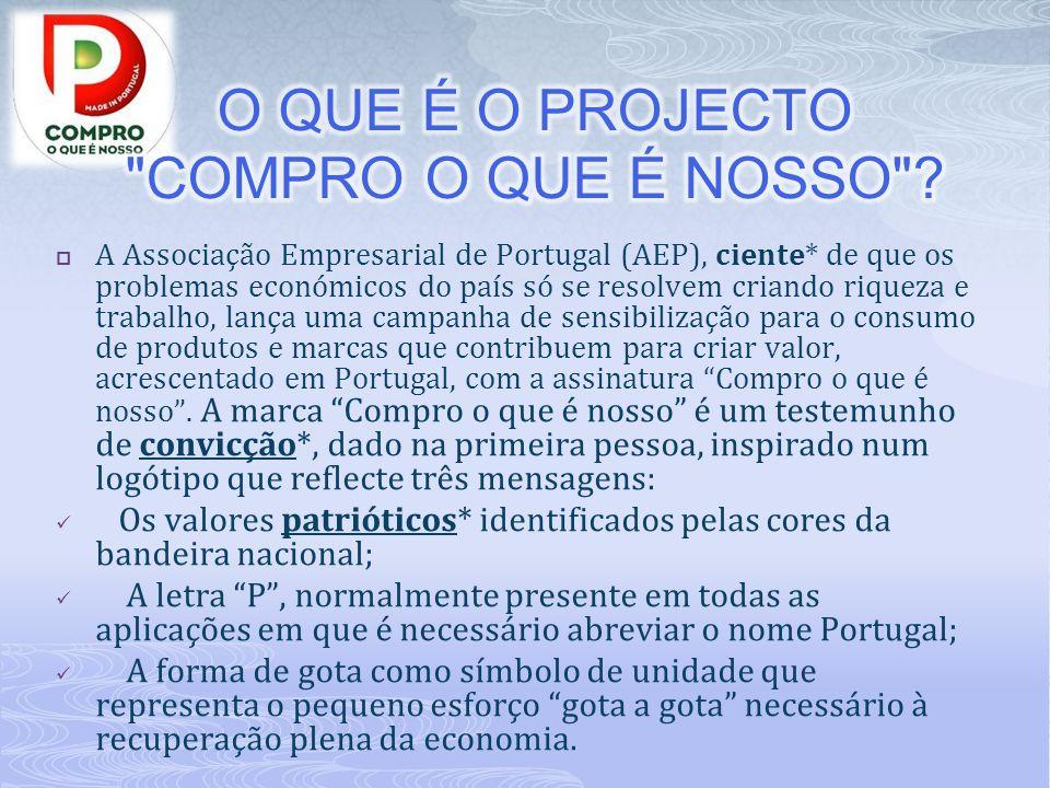  A Associação Empresarial de Portugal (AEP), ciente* de que os problemas económicos do país só se resolvem criando riqueza e trabalho, lança uma camp