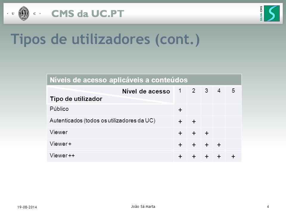 João Sá Marta5 19-08-2014 Layout de um site tipo –Pág.