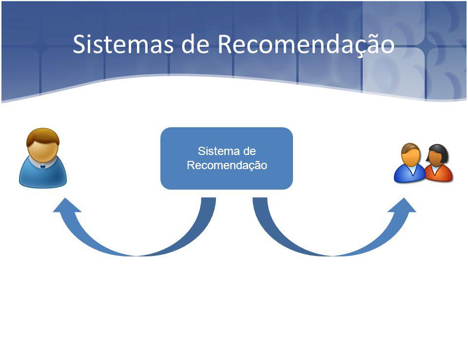 Sistema de Recomendação