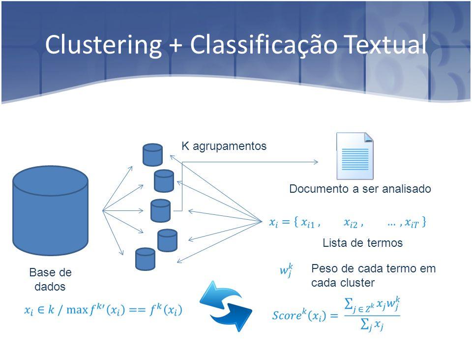 Clustering + Classificação Textual Base de dados K agrupamentos Documento a ser analisado Lista de termos Peso de cada termo em cada cluster