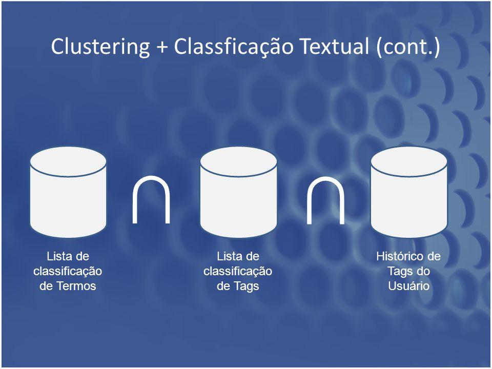 Clustering + Classficação Textual (cont.) Lista de classificação de Termos Lista de classificação de Tags Histórico de Tags do Usuário ∩ ∩