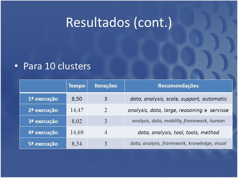 Resultados (cont.) Para 10 clusters TempoIteraçõesRecomendações 1ª execução8,503data, analysis, scale, support, automatic 2ª execução 14,472 analysis,