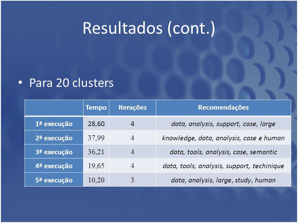 Resultados (cont.) Para 20 clusters TempoIteraçõesRecomendações 1ª execução28,604data, analysis, support, case, large 2ª execução 37,994 knowledge, da
