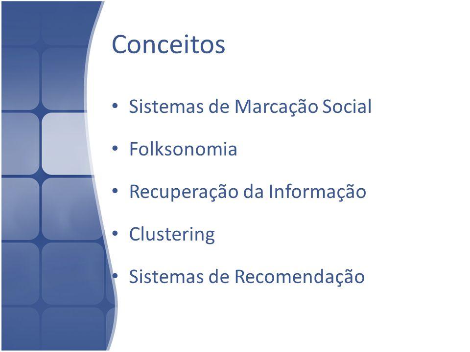 Conceitos Sistemas de Marcação Social Folksonomia Recuperação da Informação Clustering Sistemas de Recomendação