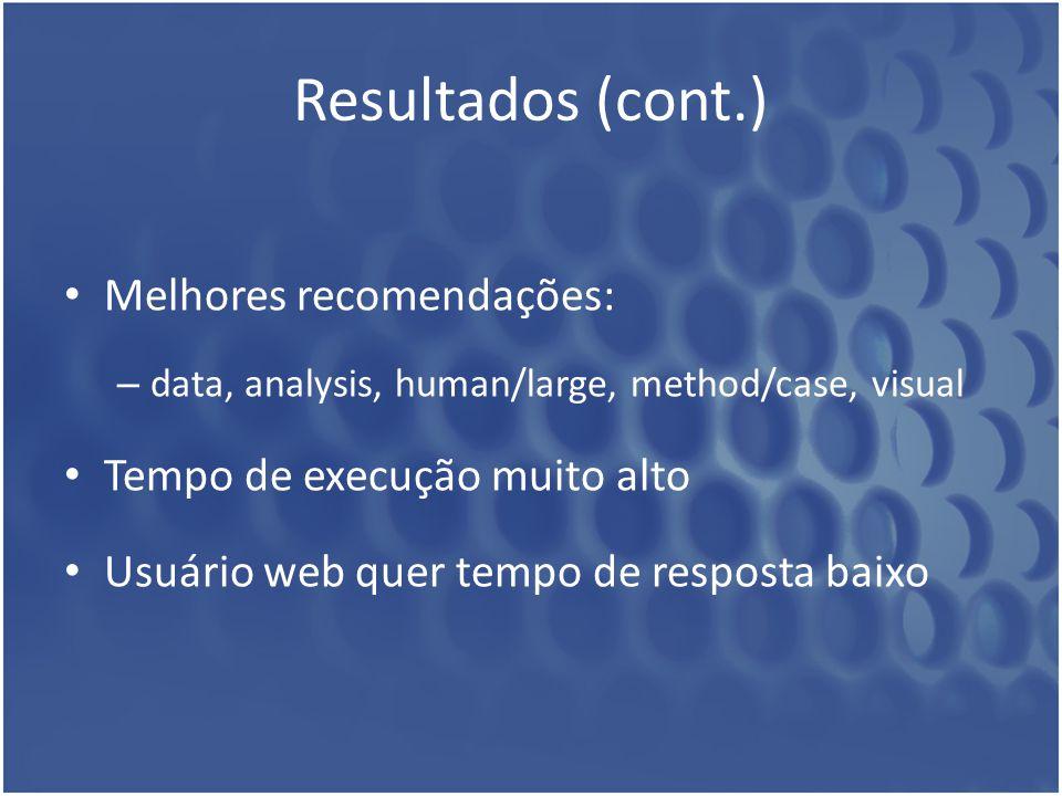 Resultados (cont.) Melhores recomendações: – data, analysis, human/large, method/case, visual Tempo de execução muito alto Usuário web quer tempo de r