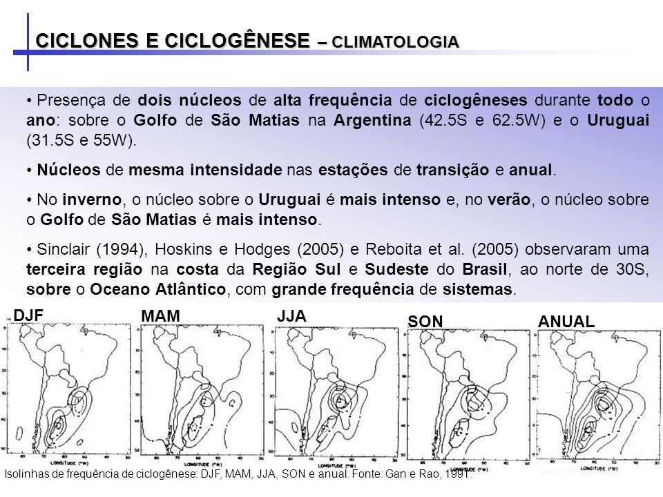CICLONES E CICLOGÊNESE – CLIMATOLOGIA Presença de dois núcleos de alta frequência de ciclogêneses durante todo o ano: sobre o Golfo de São Matias na Argentina (42.5S e 62.5W) e o Uruguai (31.5S e 55W).