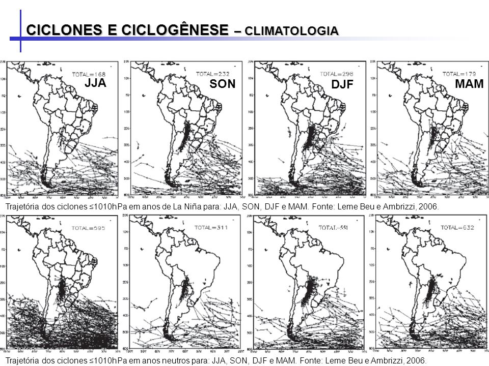 CICLONES E CICLOGÊNESE – CLIMATOLOGIA Trajetória dos ciclones ≤1010hPa em anos de La Niña para: JJA, SON, DJF e MAM.