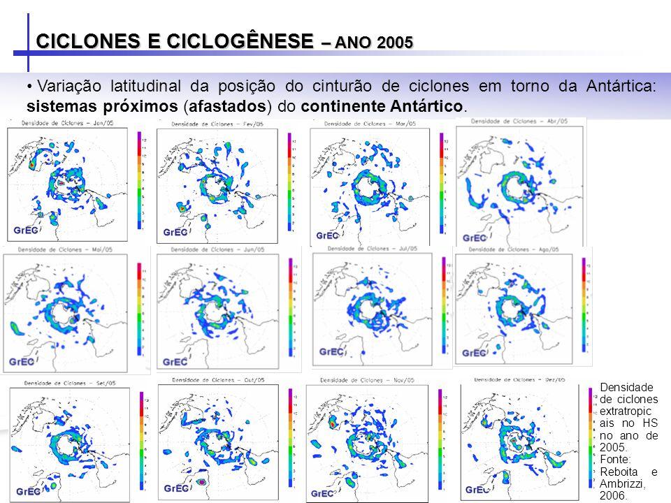 Variação latitudinal da posição do cinturão de ciclones em torno da Antártica: sistemas próximos (afastados) do continente Antártico.