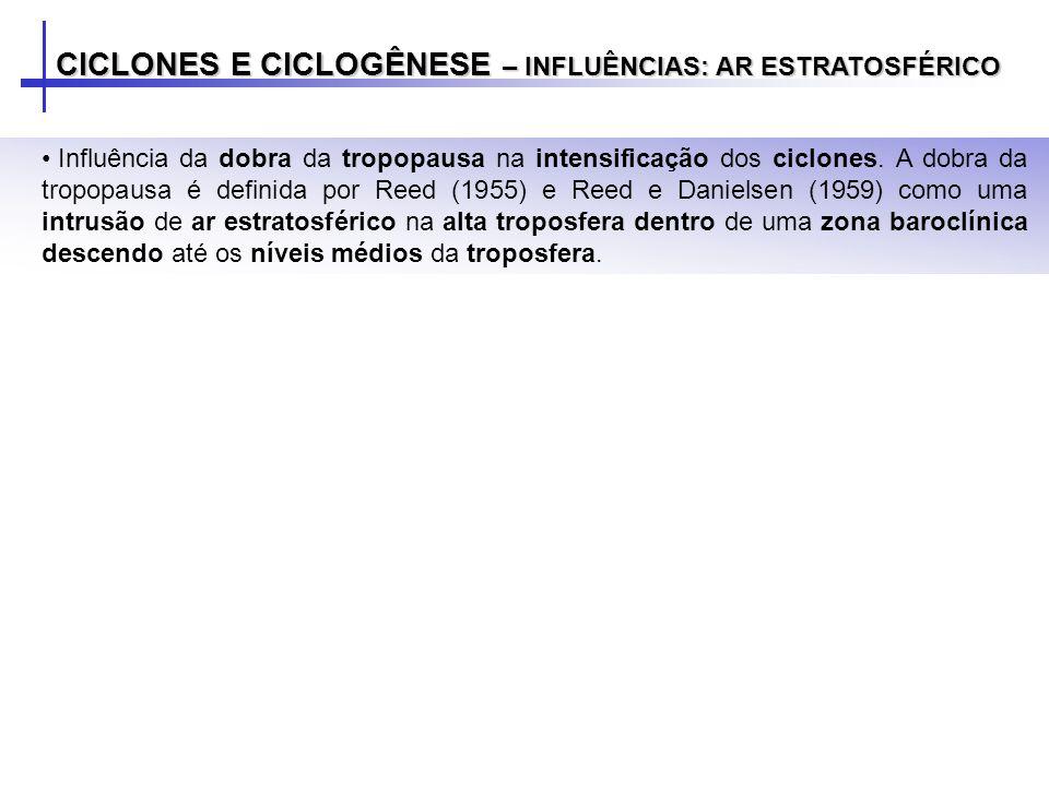 CICLONES E CICLOGÊNESE – INFLUÊNCIAS: AR ESTRATOSFÉRICO Influência da dobra da tropopausa na intensificação dos ciclones.