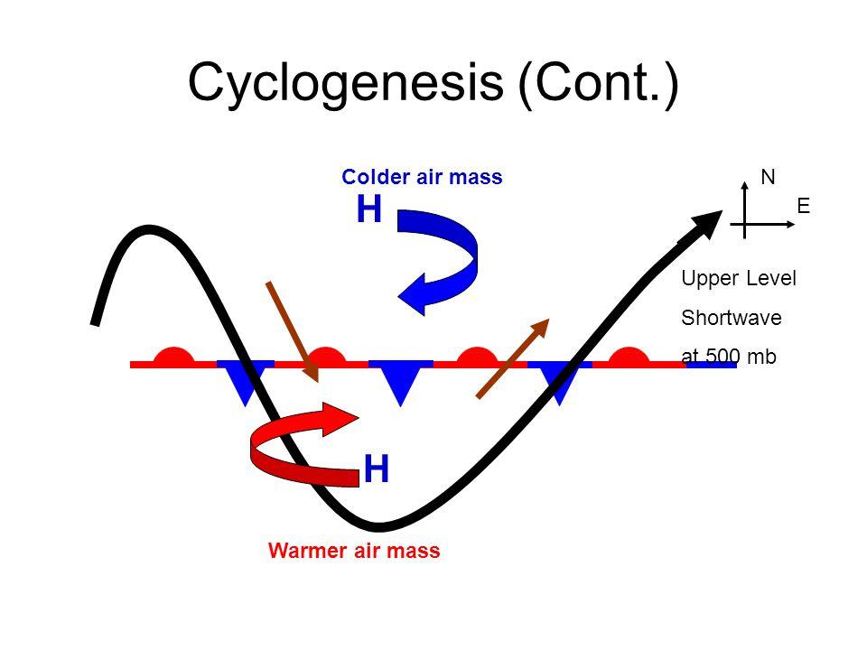 http://wind.mit.edu/~masahiro/tropopause/2.html Tropopause Variations and Cyclogenesis A intrusão de ar estratosférico na alta troposfera é acompanhada por um vórtice ciclônico de altos níveis, que pode atingir a superfície e induzir ventos ciclônicos.