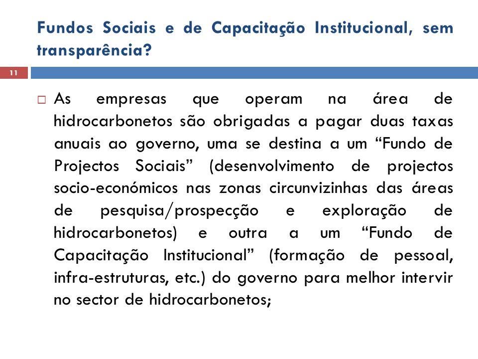 Fundos Sociais e de Capacitação Institucional, sem transparência.