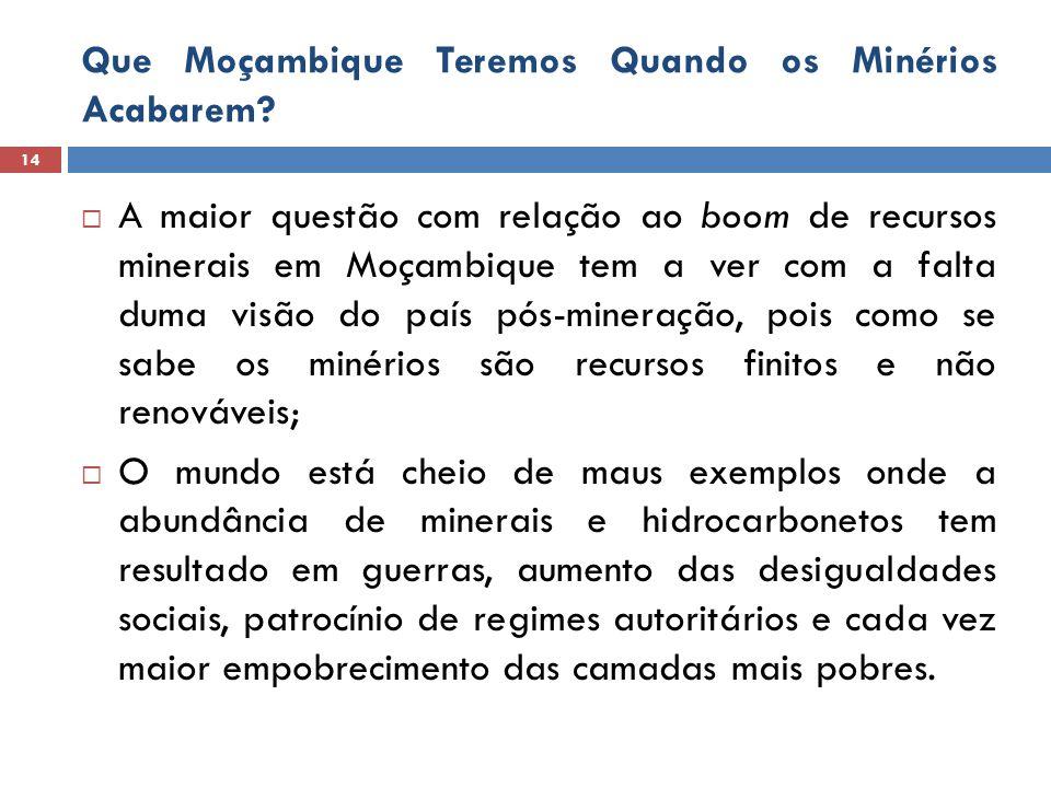 Que Moçambique Teremos Quando os Minérios Acabarem.