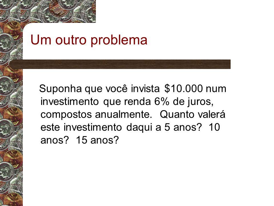 Um outro problema Suponha que você invista $10.000 num investimento que renda 6% de juros, compostos anualmente.