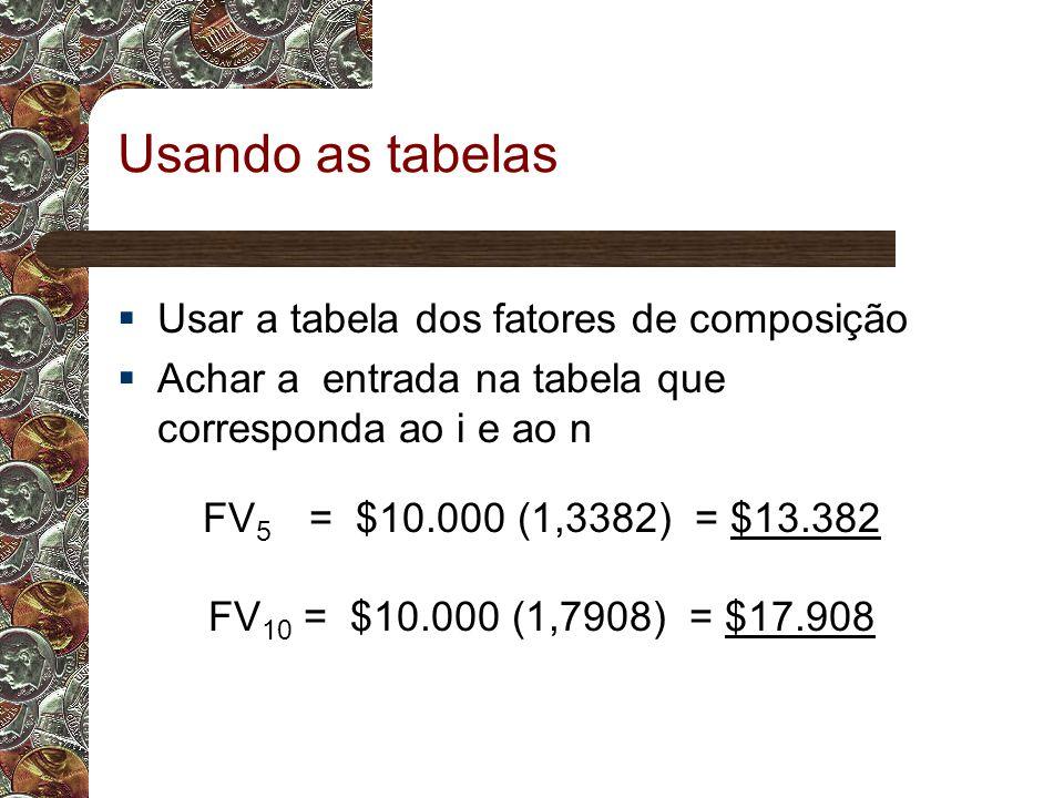 Usando as tabelas  Usar a tabela dos fatores de composição  Achar a entrada na tabela que corresponda ao i e ao n FV 5 = $10.000 (1,3382) = $13.382 FV 10 = $10.000 (1,7908) = $17.908