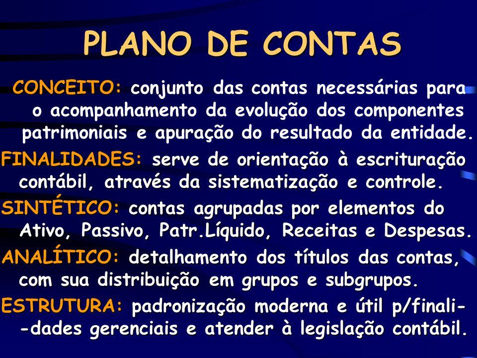 PLANO de CONTAS : codificar as contas 1.