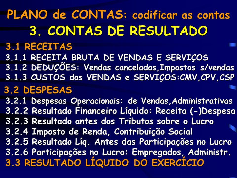 PLANO de CONTAS : codificar as contas 3. CONTAS DE RESULTADO 3.1 RECEITAS 3.1.1 RECEITA BRUTA DE VENDAS E SERVIÇOS 3.1.2 DEDUÇÕES: Vendas canceladas,I