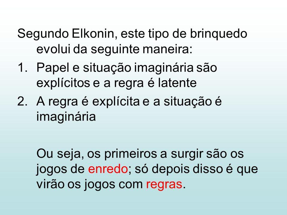 Segundo Elkonin, este tipo de brinquedo evolui da seguinte maneira: 1.Papel e situação imaginária são explícitos e a regra é latente 2.A regra é explí