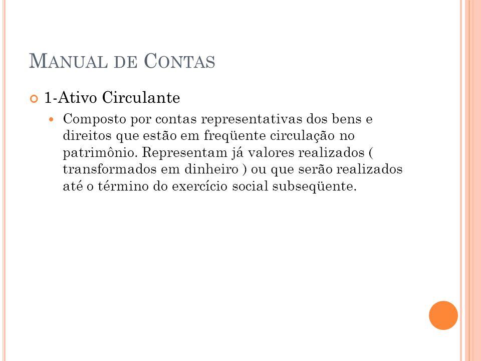 M ANUAL DE C ONTAS 1-Ativo Circulante Composto por contas representativas dos bens e direitos que estão em freqüente circulação no patrimônio. Represe