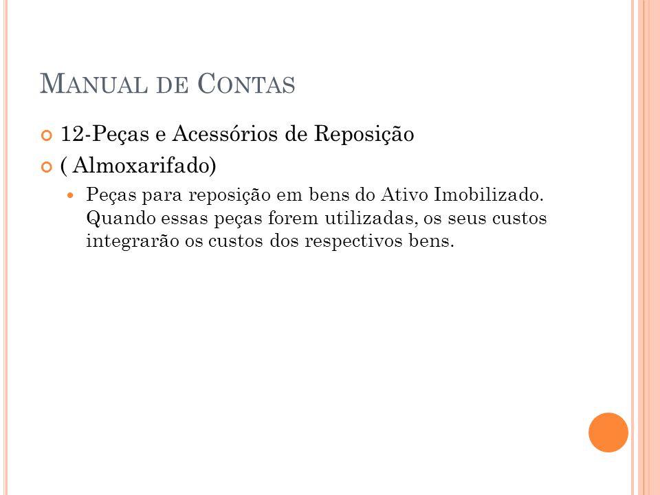 M ANUAL DE C ONTAS 12-Peças e Acessórios de Reposição ( Almoxarifado) Peças para reposição em bens do Ativo Imobilizado. Quando essas peças forem util