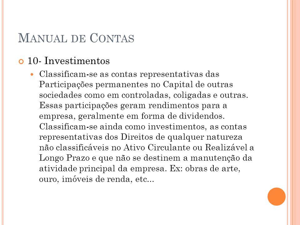 M ANUAL DE C ONTAS 10- Investimentos Classificam-se as contas representativas das Participações permanentes no Capital de outras sociedades como em co