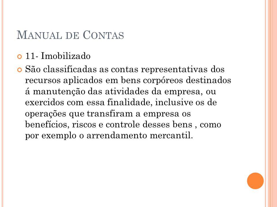 M ANUAL DE C ONTAS 12-Peças e Acessórios de Reposição ( Almoxarifado) Peças para reposição em bens do Ativo Imobilizado.