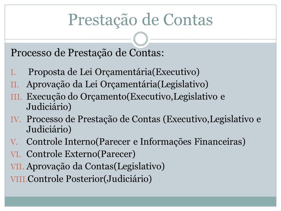 Prestação de Contas Processo de Prestação de Contas: I. Proposta de Lei Orçamentária(Executivo) II. Aprovação da Lei Orçamentária(Legislativo) III. Ex