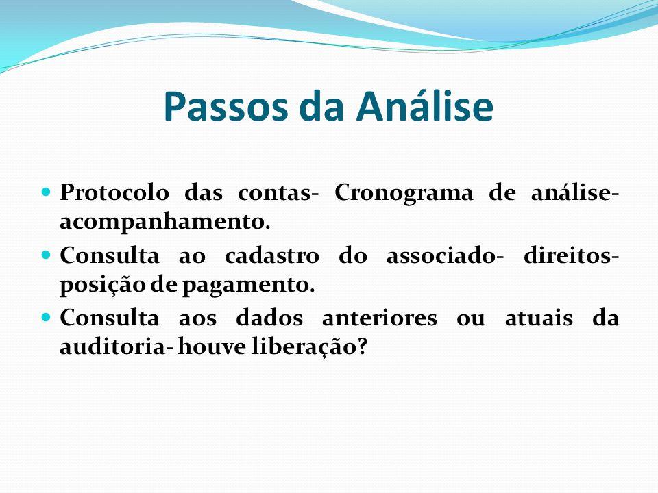 Passos da Análise Protocolo das contas- Cronograma de análise- acompanhamento. Consulta ao cadastro do associado- direitos- posição de pagamento. Cons