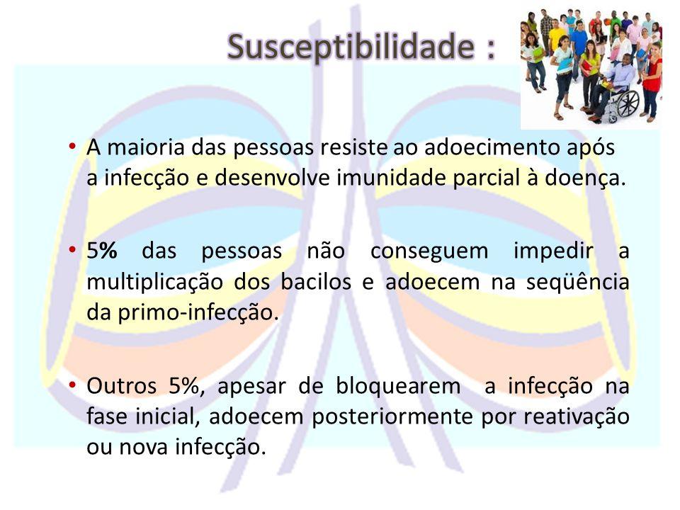 A maioria das pessoas resiste ao adoecimento após a infecção e desenvolve imunidade parcial à doença. 5% das pessoas não conseguem impedir a multiplic