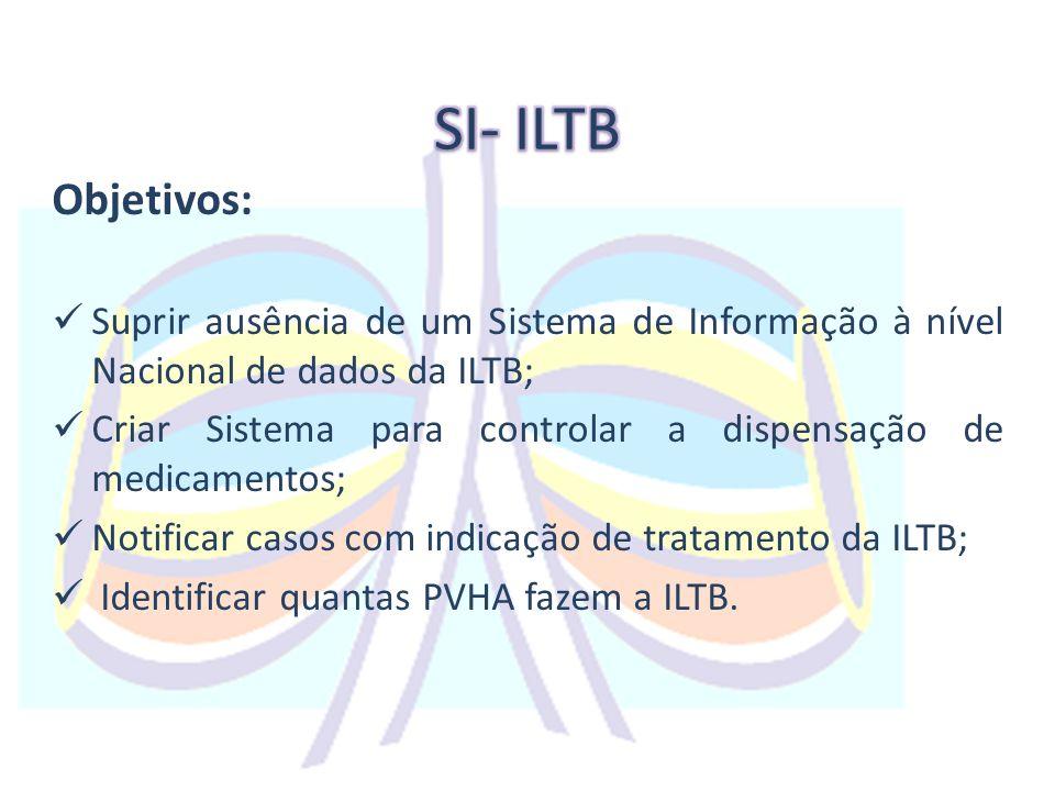 Objetivos: Suprir ausência de um Sistema de Informação à nível Nacional de dados da ILTB; Criar Sistema para controlar a dispensação de medicamentos;
