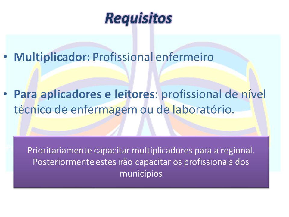 Multiplicador: Profissional enfermeiro Para aplicadores e leitores: profissional de nível técnico de enfermagem ou de laboratório. Prioritariamente ca