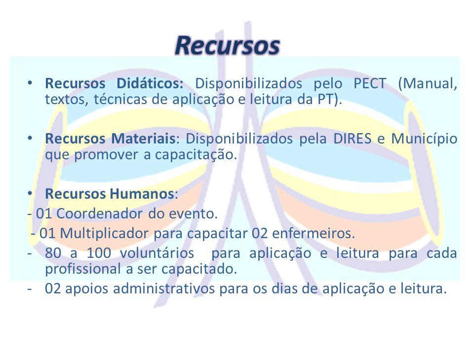Recursos Didáticos: Disponibilizados pelo PECT (Manual, textos, técnicas de aplicação e leitura da PT). Recursos Materiais: Disponibilizados pela DIRE