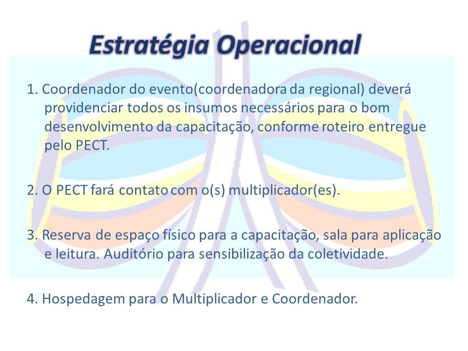 1. Coordenador do evento(coordenadora da regional) deverá providenciar todos os insumos necessários para o bom desenvolvimento da capacitação, conform