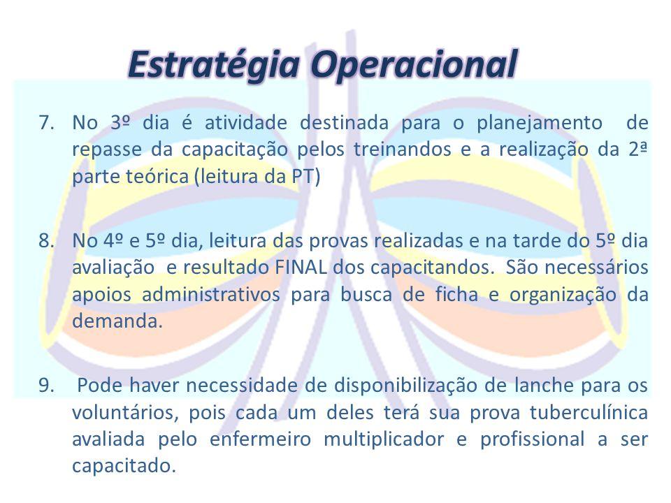 7.No 3º dia é atividade destinada para o planejamento de repasse da capacitação pelos treinandos e a realização da 2ª parte teórica (leitura da PT) 8.
