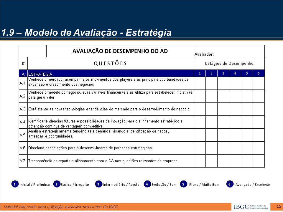 Material elaborado para utilização exclusiva nos cursos do IBGC. 15 1.9 – Modelo de Avaliação - Estratégia