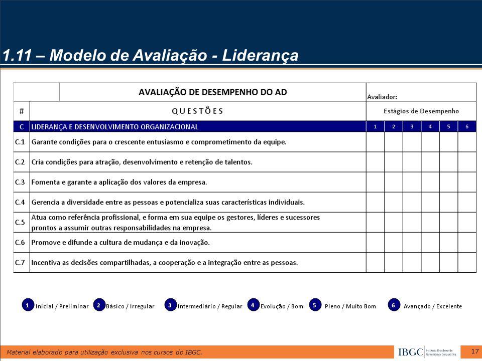 Material elaborado para utilização exclusiva nos cursos do IBGC. 17 1.11 – Modelo de Avaliação - Liderança