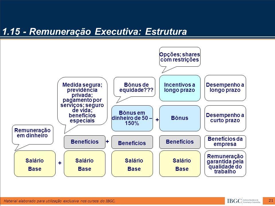 Material elaborado para utilização exclusiva nos cursos do IBGC. 21 1.15 - Remuneração Executiva: Estrutura Remuneração garantida pela qualidade do tr