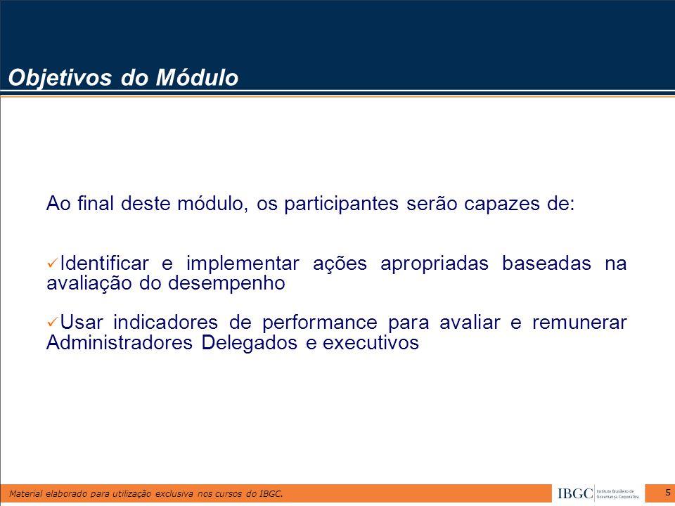 Material elaborado para utilização exclusiva nos cursos do IBGC. 55 Objetivos do Módulo Ao final deste módulo, os participantes serão capazes de: Iden