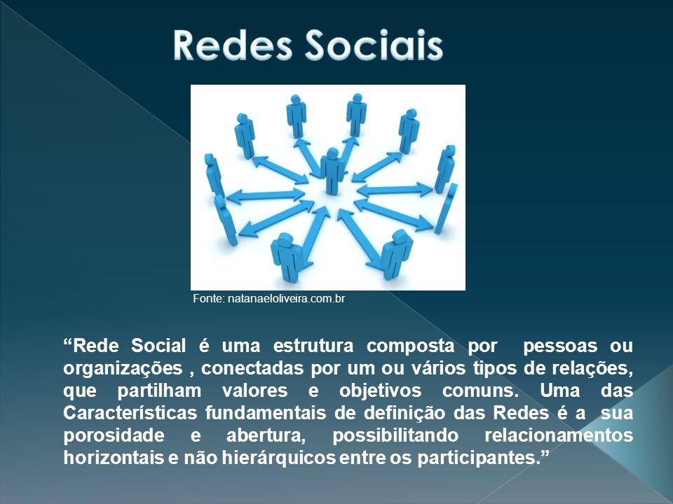 Fonte: natanaeloliveira.com.br Rede Social é uma estrutura composta por pessoas ou organizações, conectadas por um ou vários tipos de relações, que partilham valores e objetivos comuns.