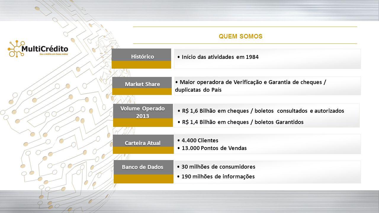 Maior operadora de Verificação e Garantia de cheques / duplicatas do País R$ 1,6 Bilhão em cheques / boletos consultados e autorizados R$ 1,4 Bilhão e