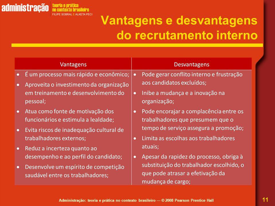 Administração: teoria e prática no contexto brasileiro — © 2008 Pearson Prentice Hall Vantagens e desvantagens do recrutamento interno 11