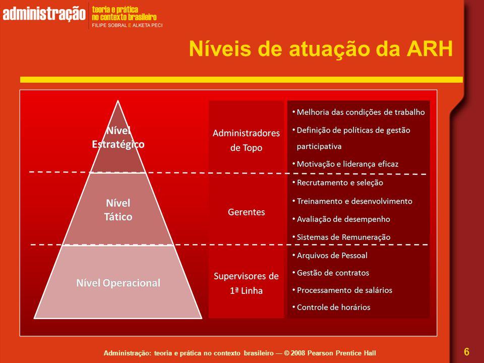 Administração: teoria e prática no contexto brasileiro — © 2008 Pearson Prentice Hall Processo de treinamento e desenvolvimento 17