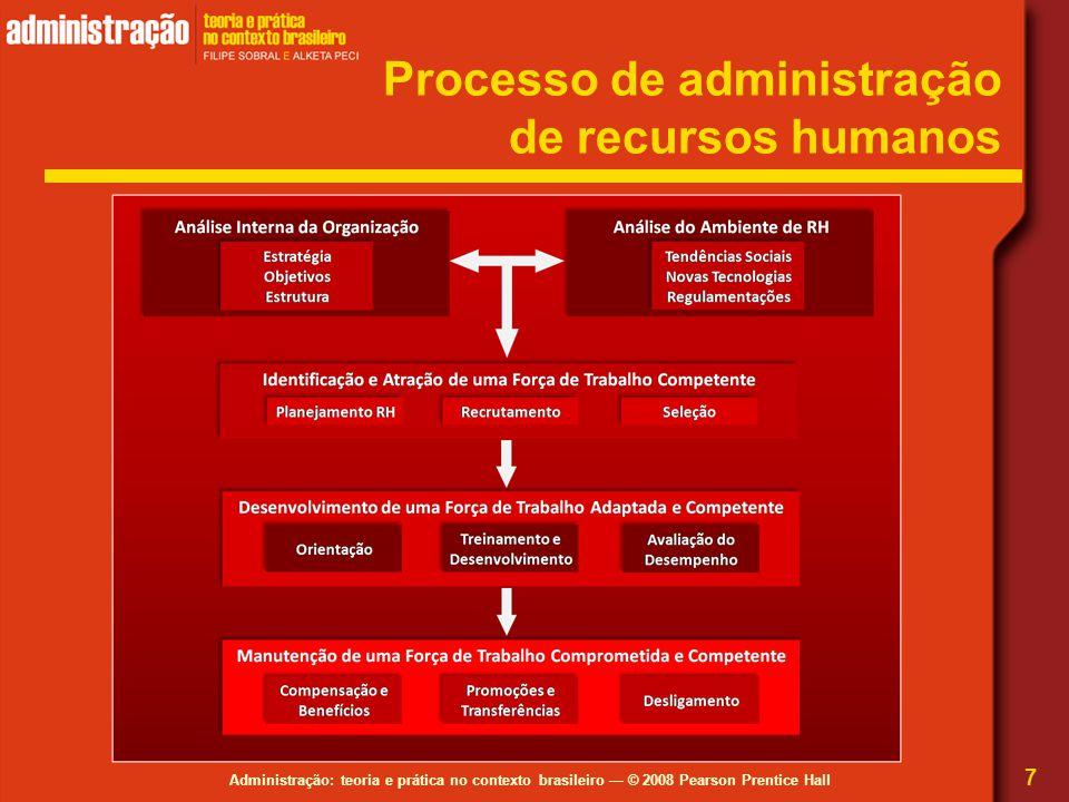 Administração: teoria e prática no contexto brasileiro — © 2008 Pearson Prentice Hall Métodos de treinamento  No local de trabalho: –Rotação de cargos.