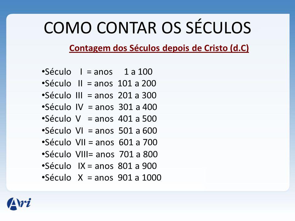 Contagem dos Séculos depois de Cristo (d.C) Século I = anos 1 a 100 Século II = anos 101 a 200 Século III = anos 201 a 300 Século IV = anos 301 a 400
