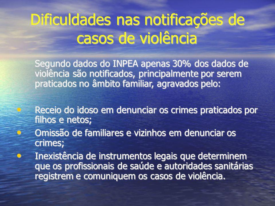 Dificuldades nas notificações de casos de violência Segundo dados do INPEA apenas 30% dos dados de violência são notificados, principalmente por serem