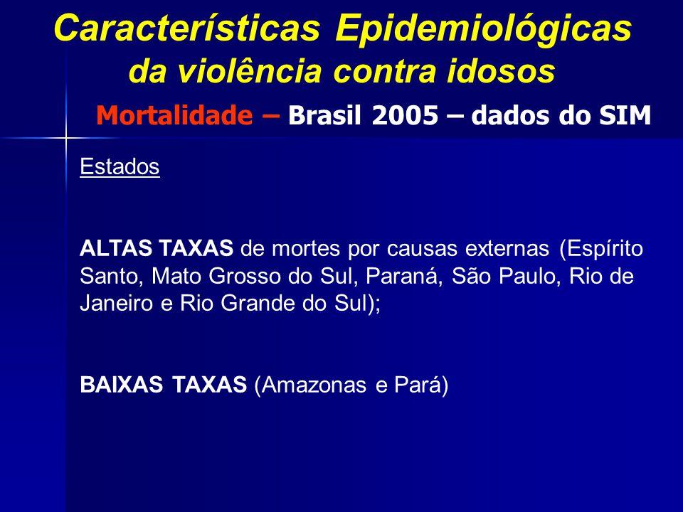 Estados ALTAS TAXAS de mortes por causas externas (Espírito Santo, Mato Grosso do Sul, Paraná, São Paulo, Rio de Janeiro e Rio Grande do Sul); BAIXAS